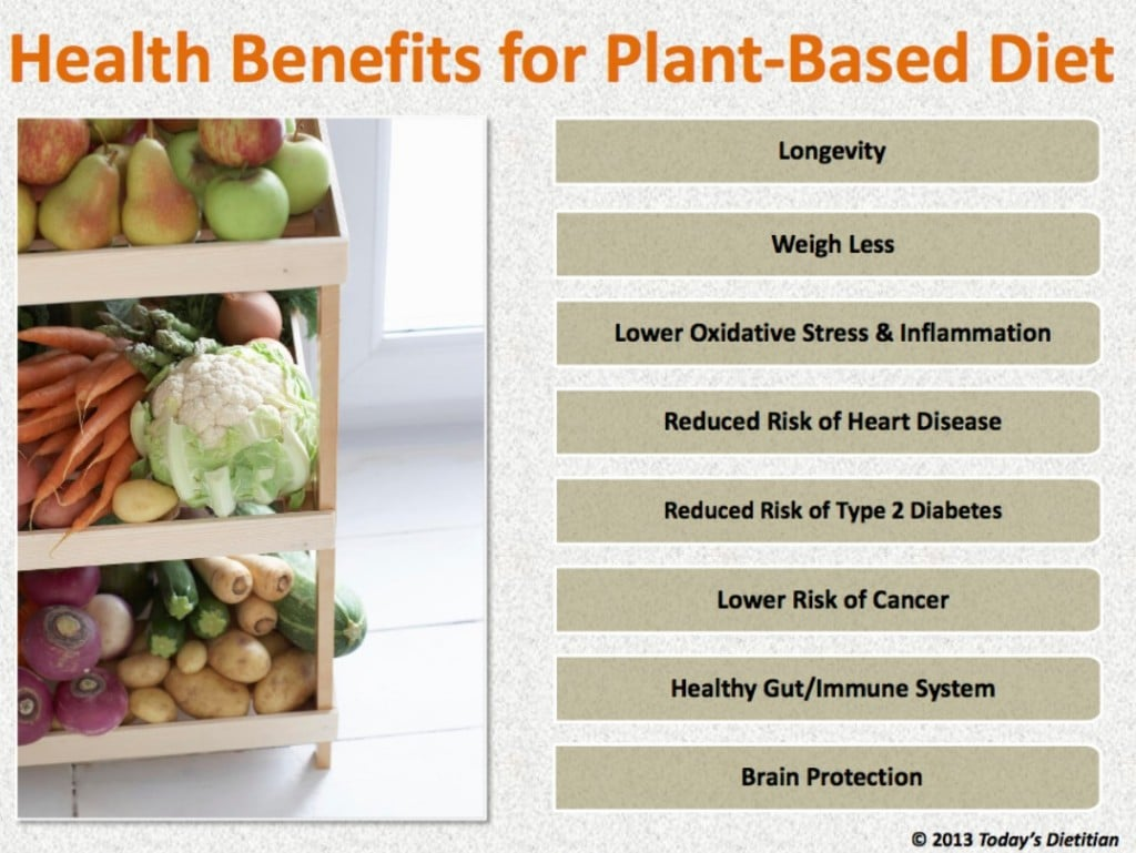 Health benefits of plant-based diet