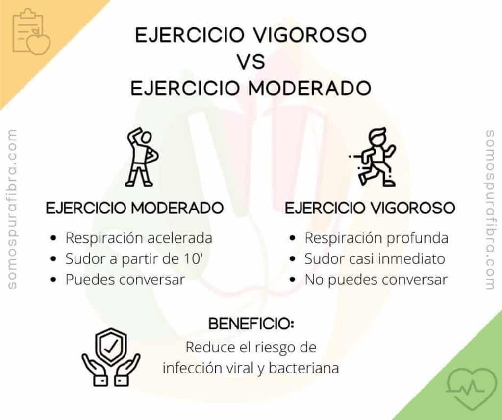 ¿sabias-que-la-clave-para-estar-siempre-saludable-es-mantener-tu-sistema-inmunologico-fuerte?-👀